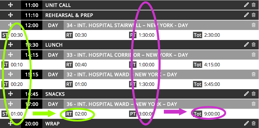 How to put a production schedule in your call sheet with Dramatify
